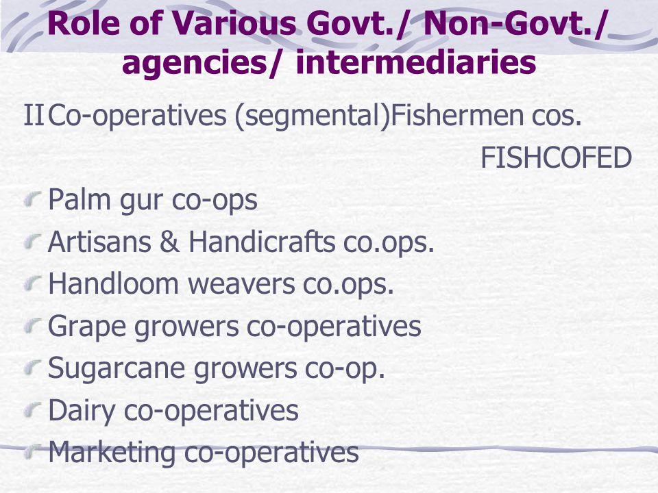 IICo-operatives (segmental)Fishermen cos. FISHCOFED Palm gur co-ops Artisans & Handicrafts co.ops. Handloom weavers co.ops. Grape growers co-operative