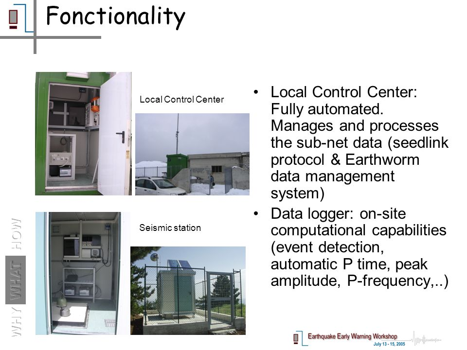 Local Control Center: Fully automated.