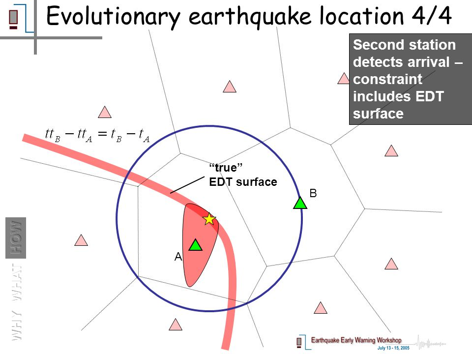 true EDT surface Second station detects arrival – constraint includes EDT surface A B Evolutionary earthquake location 4/4
