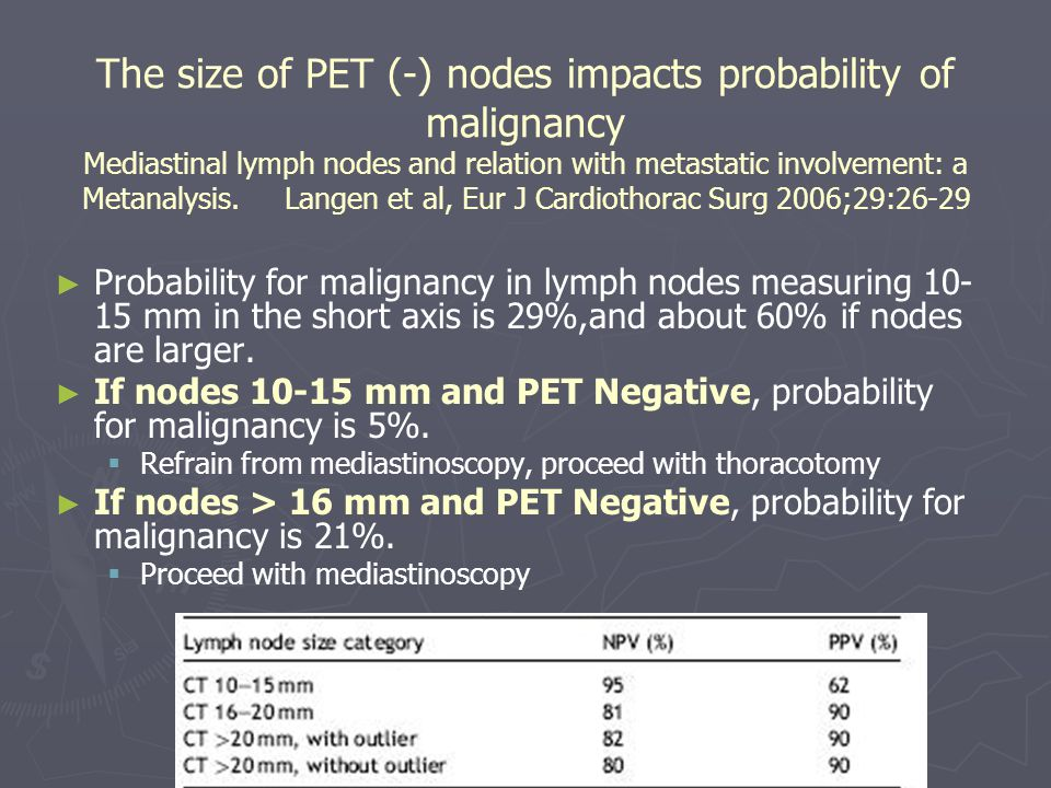 The size of PET (-) nodes impacts probability of malignancy Mediastinal lymph nodes and relation with metastatic involvement: a Metanalysis. Langen et