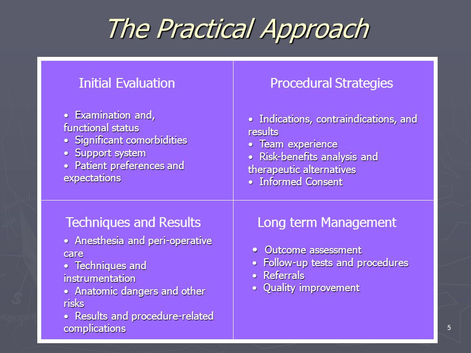 BI #. Practical Approach Title5 The Practical Approach Initial EvaluationProcedural Strategies Techniques and ResultsLong term Management Examination