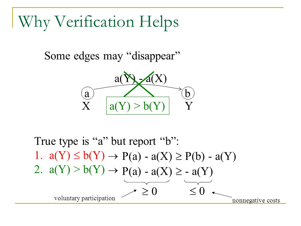 "Why Verification Helps ab X a(Y) - a(X) Some edges may ""disappear"" Y True type is ""a"" but report ""b"": 1.a(Y)  b(Y)  can ""simulate b"" and get P(b) 2."
