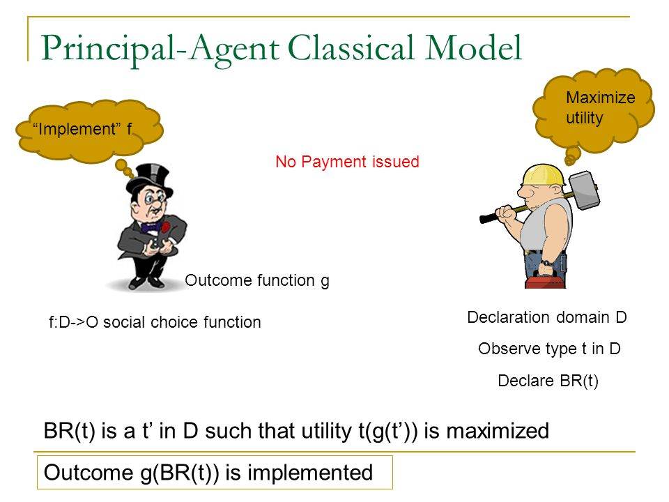 "Principal-Agent Classical Model Outcome function g ""Implement"" f Maximize utility f:D->O social choice function Declaration domain D Observe type t in"