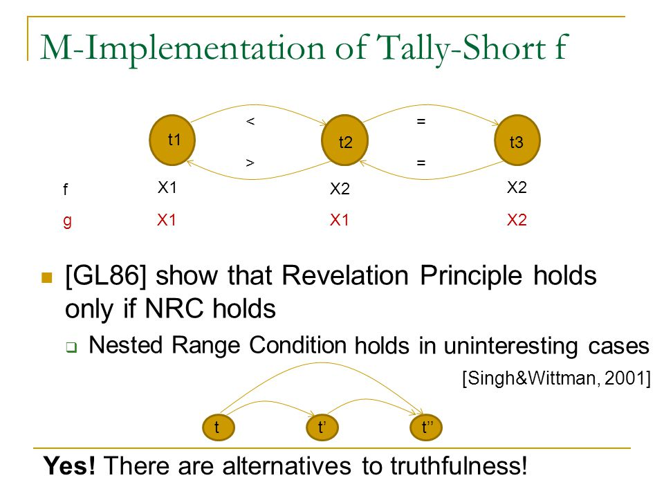 M-Implementation of Tally-Short f [GL86] show that Revelation Principle holds only if NRC holds  Nested Range Condition t1 X1 X2 t2t3 = = < > f X1 X2g Yes.