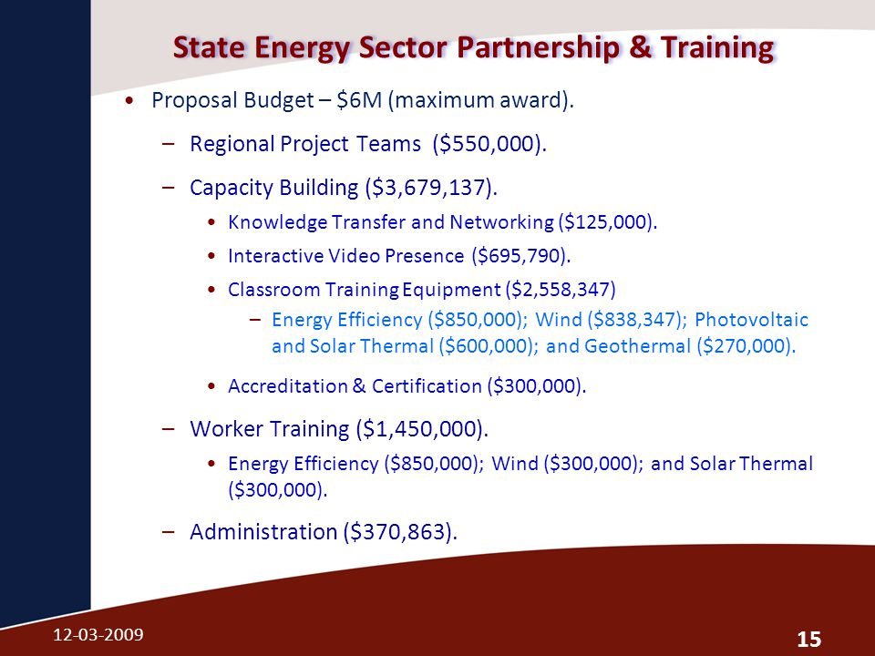 State Energy Sector Partnership & Training Proposal Budget – $6M (maximum award). –Regional Project Teams ($550,000). –Capacity Building ($3,679,137).