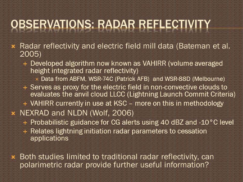  Radar reflectivity and electric field mill data (Bateman et al.