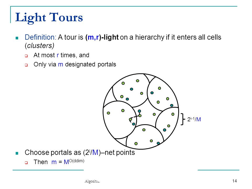 Light Tours Algorithmic Frontiers of Doubling Metric Spaces 2 i-1 /M 14 Definition: A tour is (m,r)-light on a hierarchy if it enters all cells (clusters)  At most r times, and  Only via m designated portals Choose portals as (2 i /M)–net points  Then m = M O(ddim)