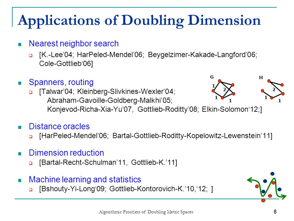 Applications of Doubling Dimension Nearest neighbor search  [K.-Lee'04; HarPeled-Mendel'06; Beygelzimer-Kakade-Langford'06; Cole-Gottlieb'06] Spanners, routing  [Talwar'04; Kleinberg-Slivkines-Wexler'04; Abraham-Gavoille-Goldberg-Malkhi'05; Konjevod-Richa-Xia-Yu'07, Gottlieb-Roditty'08; Elkin-Solomon'12;] Distance oracles  [HarPeled-Mendel'06; Bartal-Gottlieb-Roditty-Kopelowitz-Lewenstein'11] Dimension reduction  [Bartal-Recht-Schulman'11, Gottlieb-K.'11] Machine learning and statistics  [Bshouty-Yi-Long'09; Gottlieb-Kontorovich-K.'10,'12; ] Algorithmic Frontiers of Doubling Metric Spaces 8 G 2 1 1 H 2 1 1 1 8