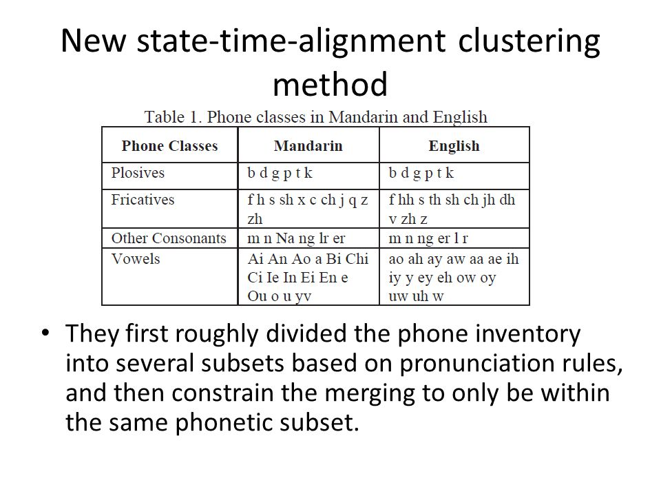 New STA clustering method(cont.) Taking a Mandarin phone model i and an English phone mode j as an example: