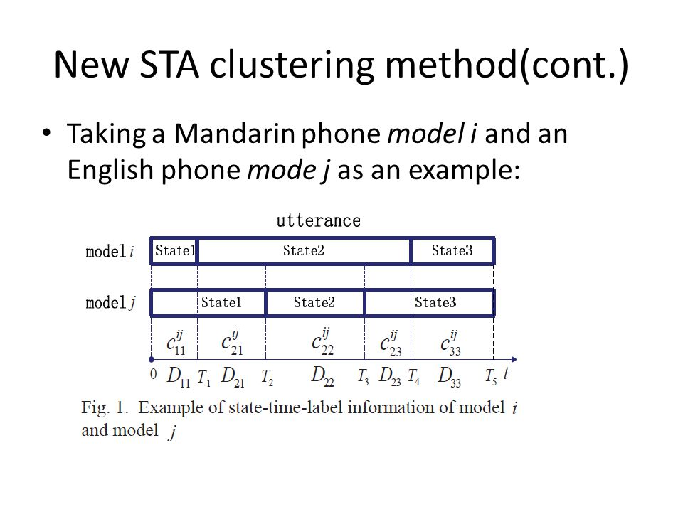 New STA clustering method(cont.) Define as the count of times t where model i has its state m active and model j has its state n active.