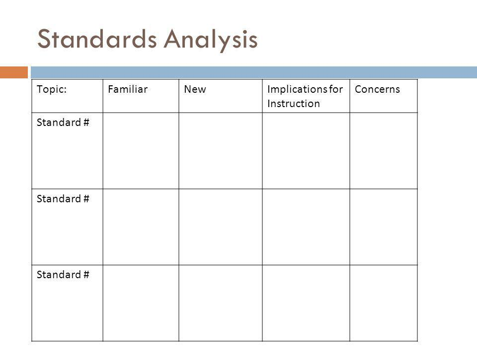 Standards Analysis Topic:FamiliarNewImplications for Instruction Concerns Standard #