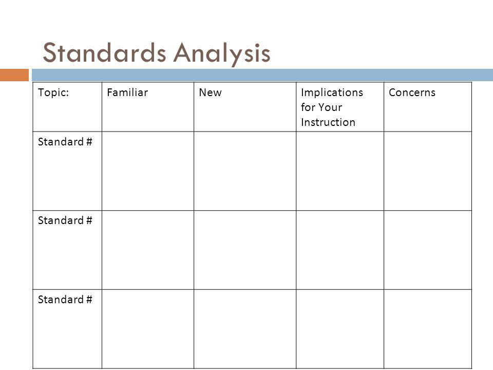 Standards Analysis Topic:FamiliarNewImplications for Your Instruction Concerns Standard #