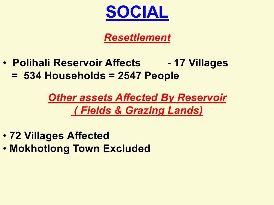 SOCIAL Resettlement Polihali Reservoir Affects- 17 Villages = 534 Households = 2547 People Other assets Affected By Reservoir ( Fields & Grazing Lands