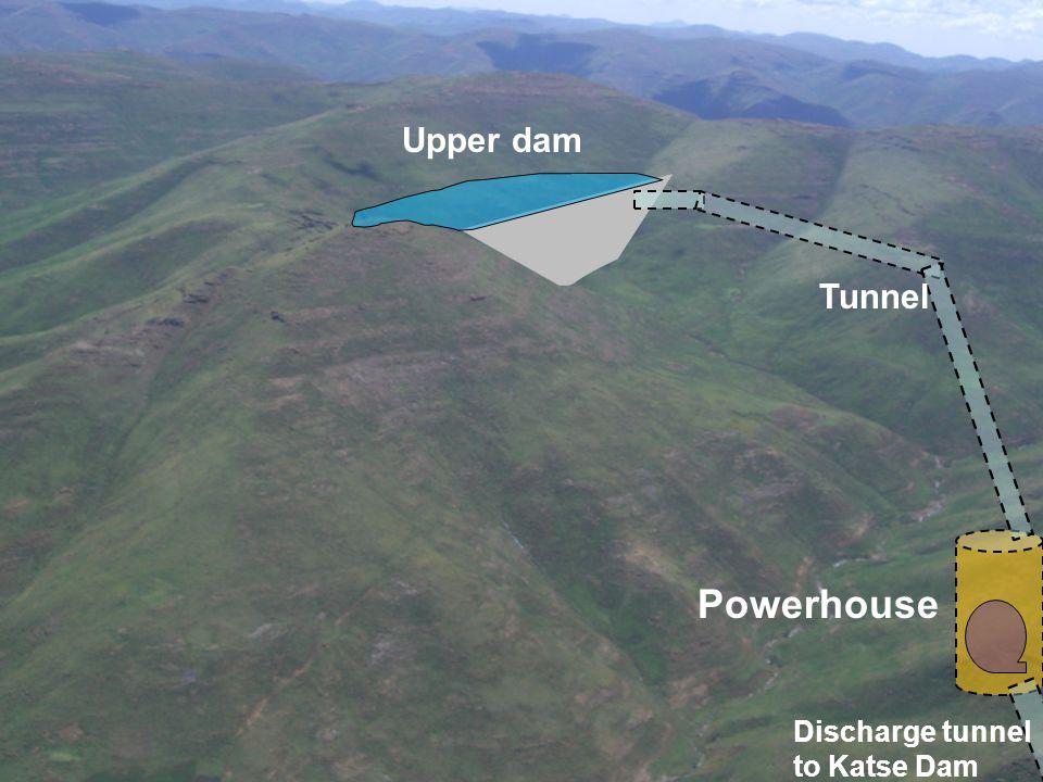 Upper dam Tunnel Powerhouse Discharge tunnel to Katse Dam