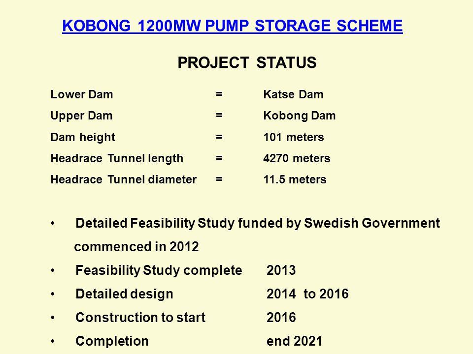 PROJECT STATUS Lower Dam = Katse Dam Upper Dam = Kobong Dam Dam height=101 meters Headrace Tunnel length=4270 meters Headrace Tunnel diameter=11.5 met
