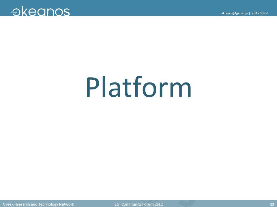 Greek Research and Technology Network EGI Community Forum 201223 vkoukis@grnet.gr  20120328 Platform