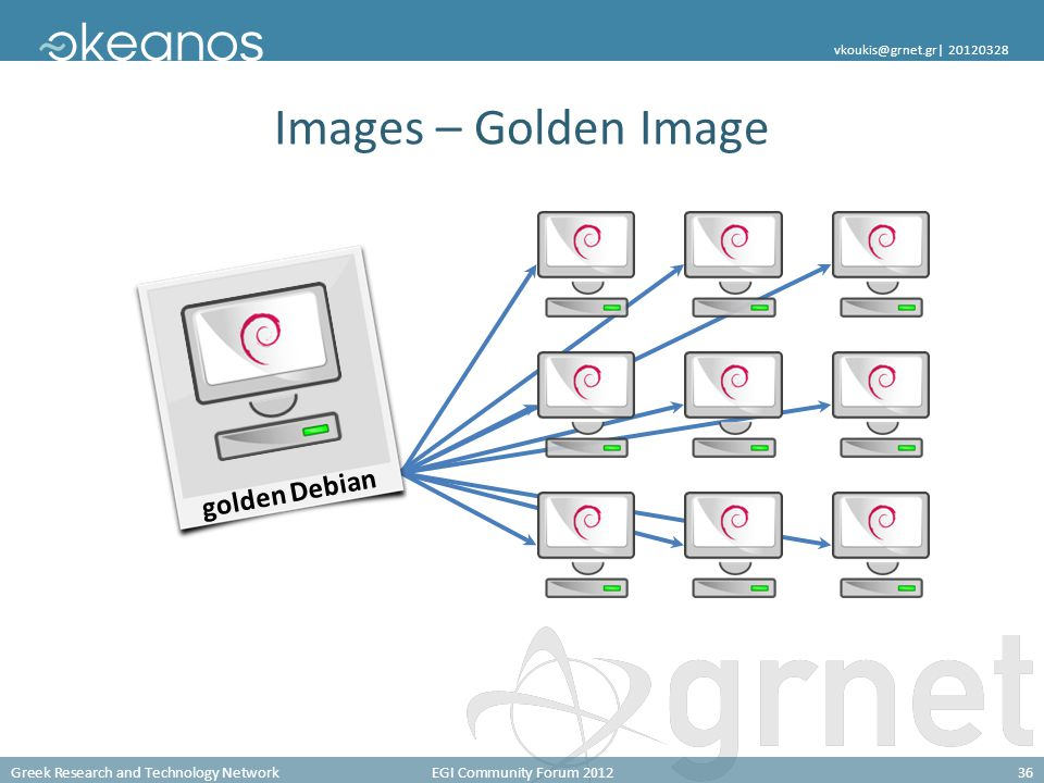 Greek Research and Technology NetworkEGI Community Forum 201236 vkoukis@grnet.gr| 20120328 Images – Golden Image golden Debian