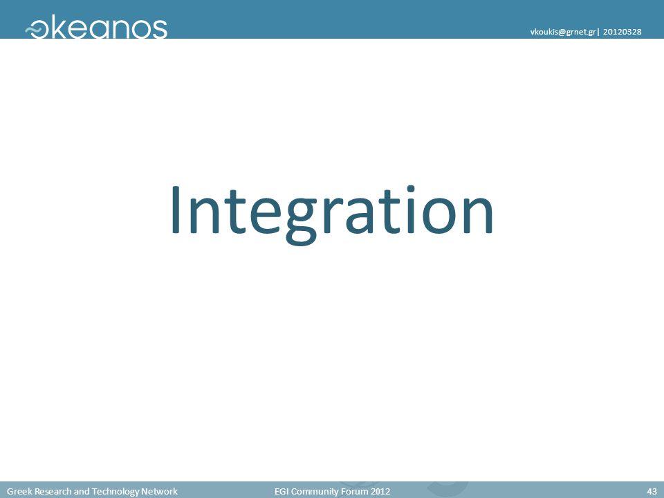 Greek Research and Technology Network EGI Community Forum 201243 vkoukis@grnet.gr  20120328 Integration