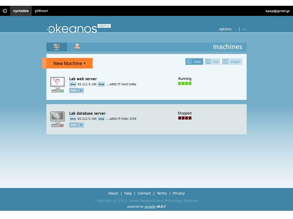 Greek Research and Technology Network EGI Community Forum 201272 vkoukis@grnet.gr  20120328