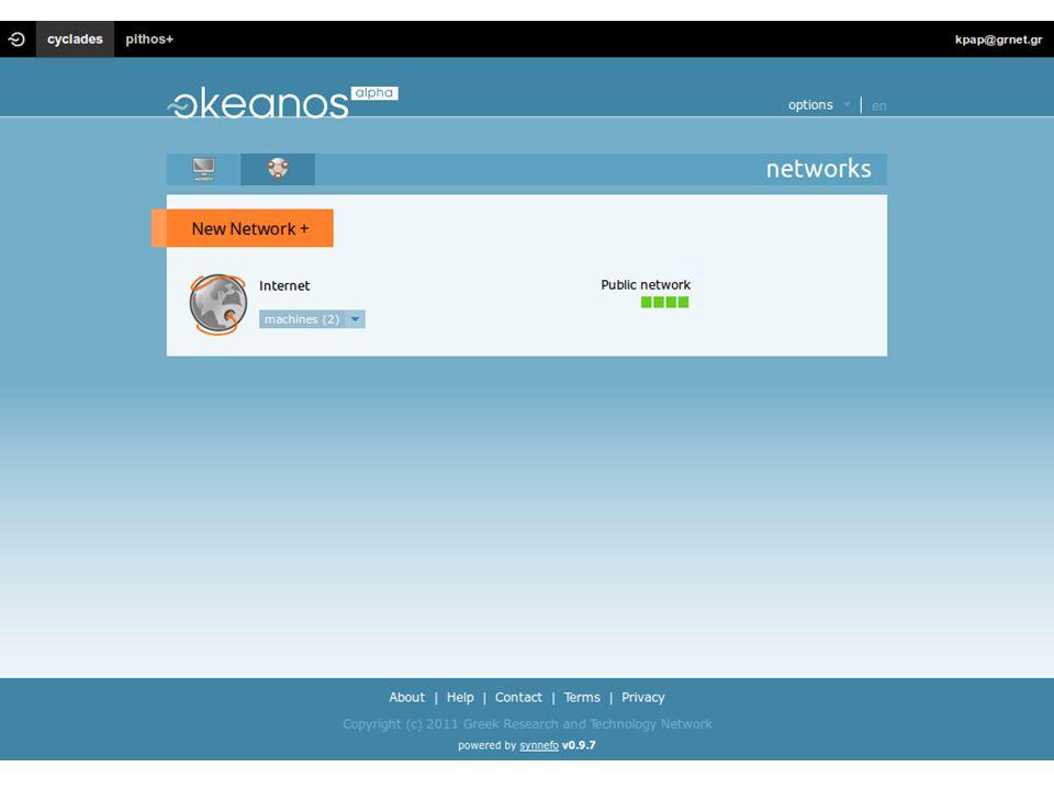 Greek Research and Technology Network EGI Community Forum 201279 vkoukis@grnet.gr  20120328