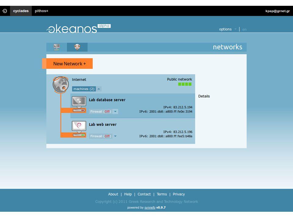 Greek Research and Technology Network EGI Community Forum 201280 vkoukis@grnet.gr  20120328