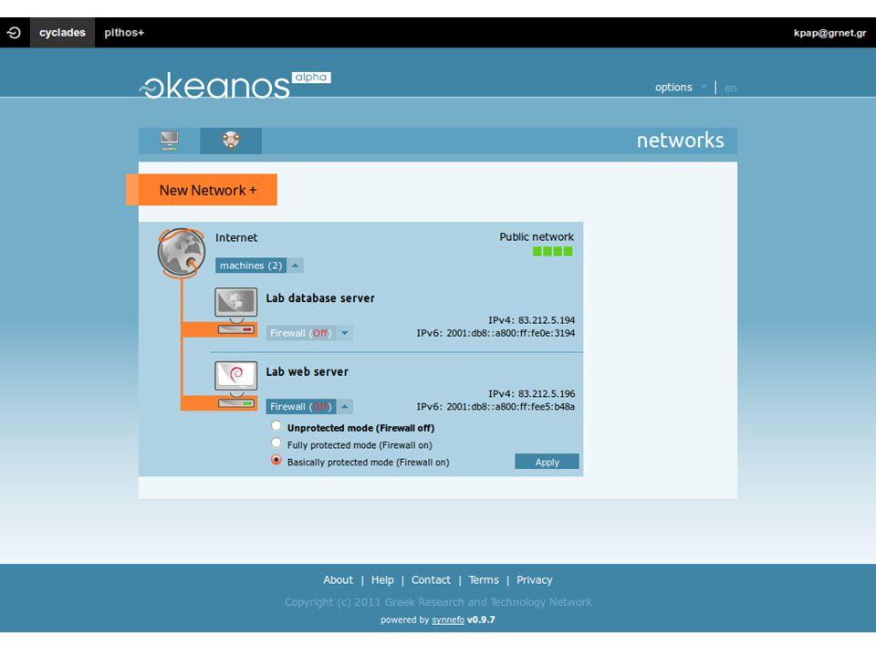 Greek Research and Technology Network EGI Community Forum 201281 vkoukis@grnet.gr  20120328