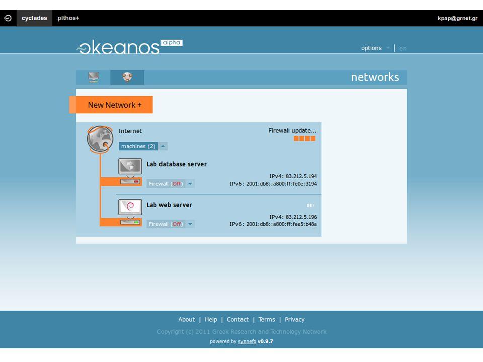 Greek Research and Technology Network EGI Community Forum 201282 vkoukis@grnet.gr  20120328