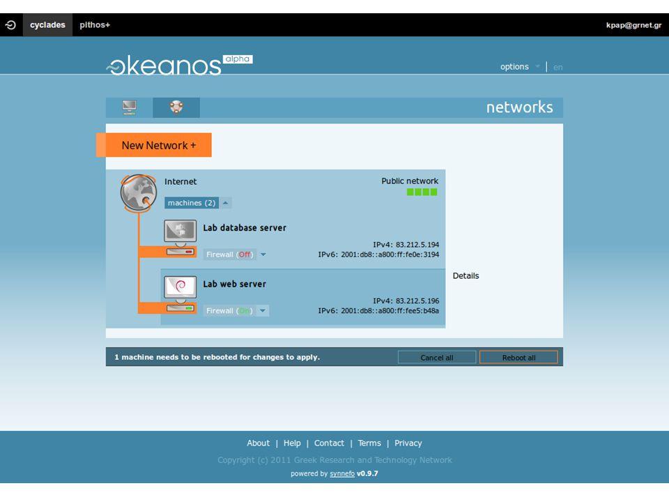 Greek Research and Technology Network EGI Community Forum 201283 vkoukis@grnet.gr  20120328