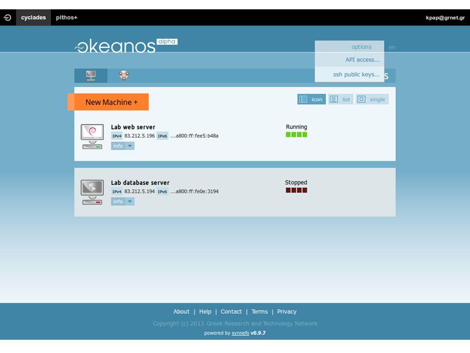 Greek Research and Technology Network EGI Community Forum 201288 vkoukis@grnet.gr  20120328