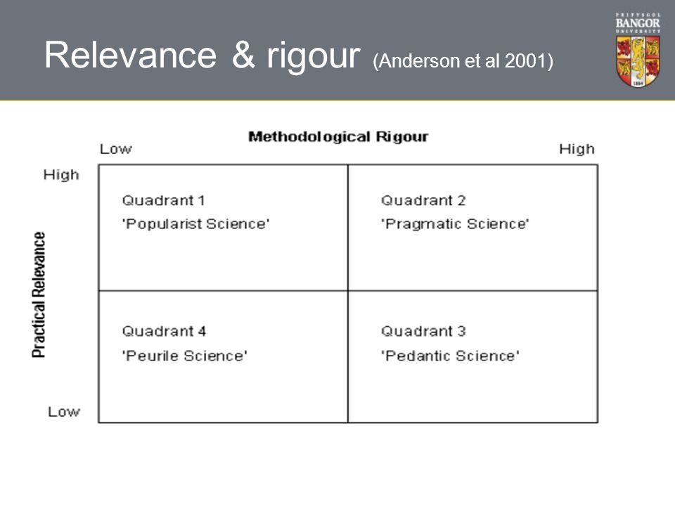 Relevance & rigour (Anderson et al 2001)