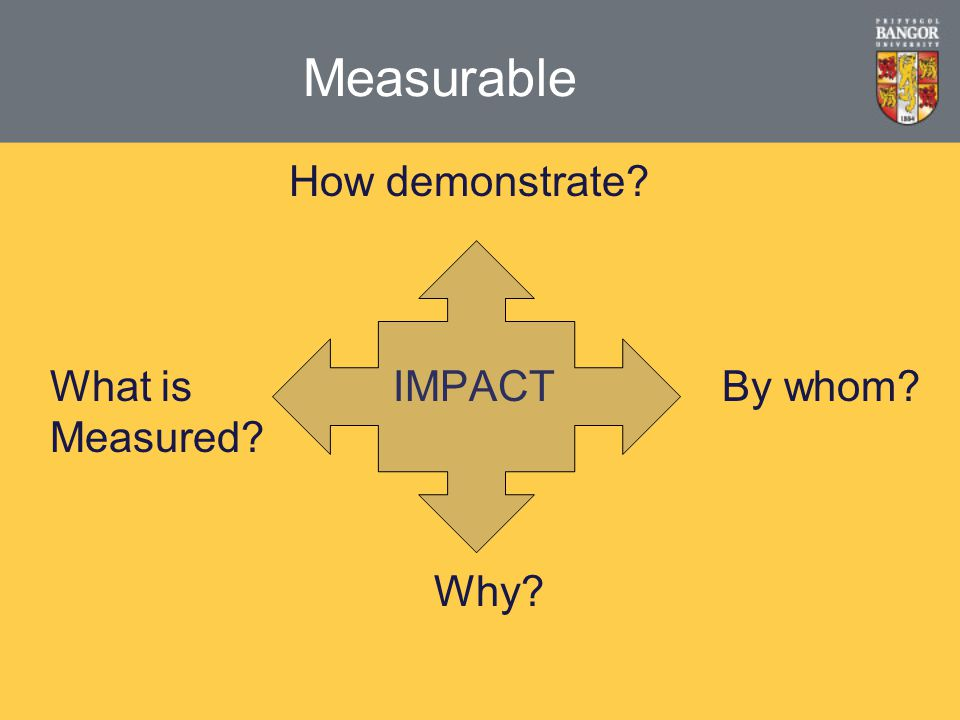Measurable How demonstrate What is IMPACTBy whom Measured Why