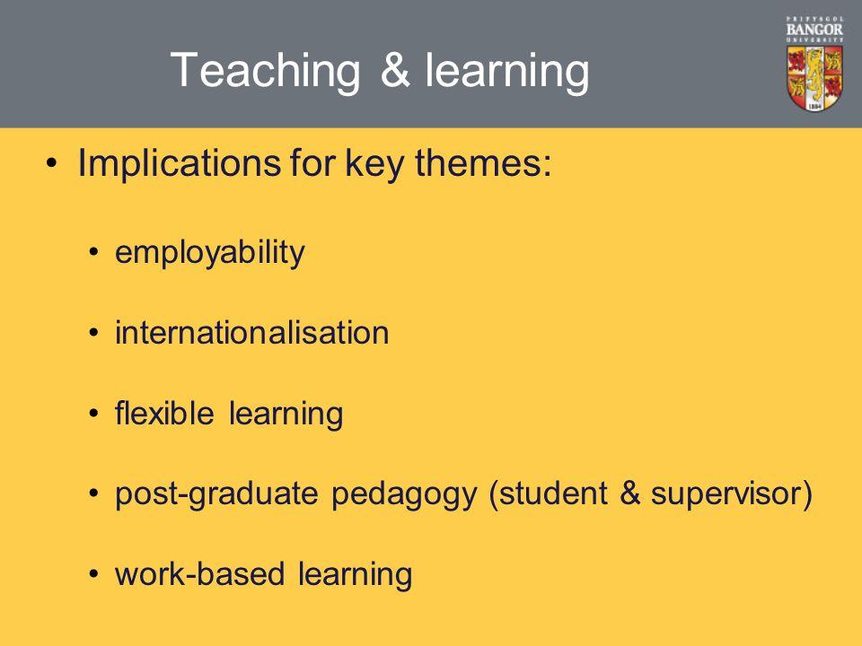 Teaching & learning Implications for key themes: employability internationalisation flexible learning post-graduate pedagogy (student & supervisor) work-based learning