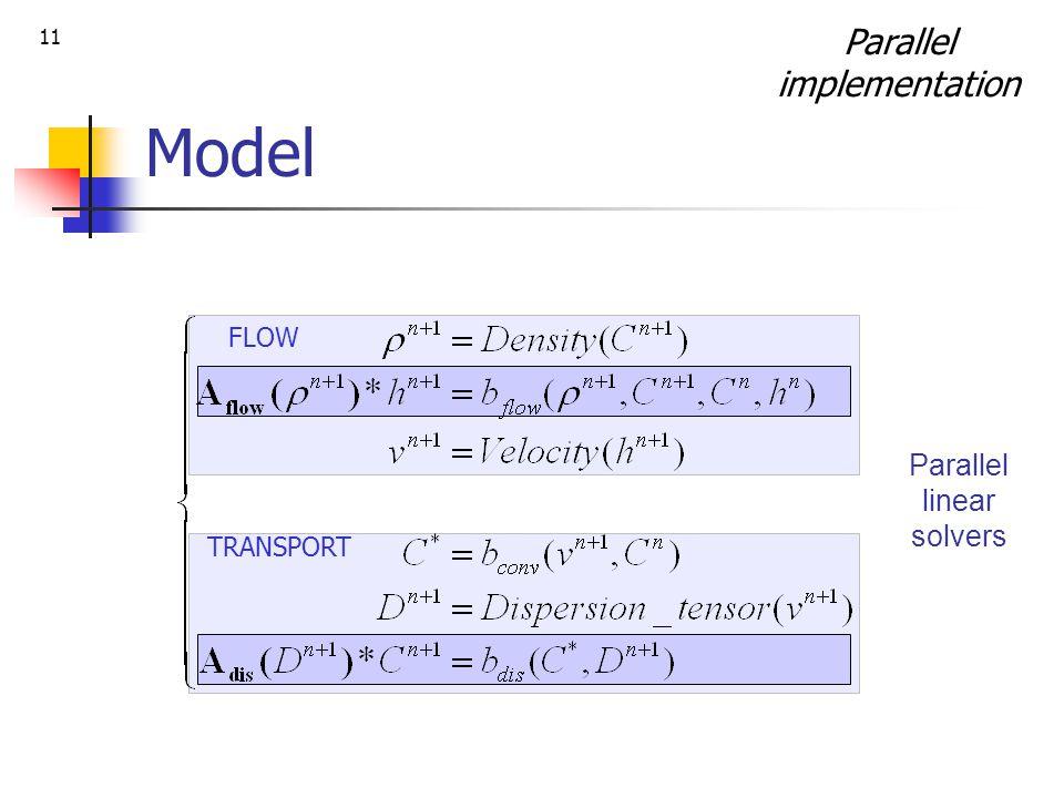 11 Model FLOW TRANSPORT Parallel linear solvers Parallel implementation