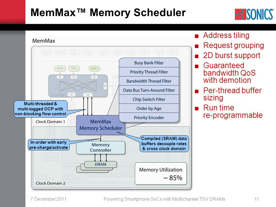 7 December 2011Powering Smartphone SoCs with Multichannel TSV DRAMs11 MemMax™ Memory Scheduler Multi-threaded & multi-tagged OCP with non-blocking flow control In-order with early pre-charge/activate Compiled (SRAM) data buffers decouple rates & cross clock domain ■Address tiling ■Request grouping ■2D burst support ■Guaranteed bandwidth QoS with demotion ■Per-thread buffer sizing ■Run time re-programmable