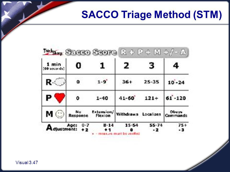 Visual 3.47 SACCO Triage Method (STM)
