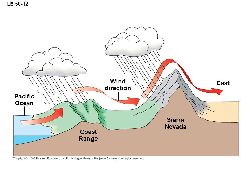LE 50-12 Pacific Ocean Wind direction Coast Range Sierra Nevada East