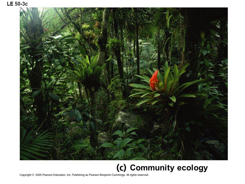 LE 50-3c Community ecology
