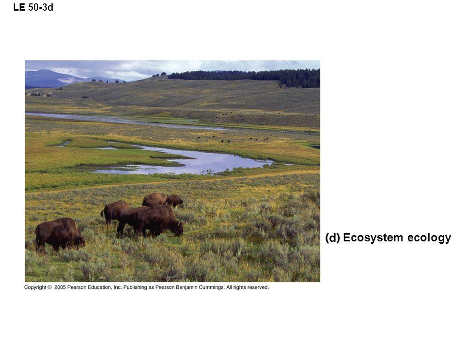 LE 50-3d Ecosystem ecology