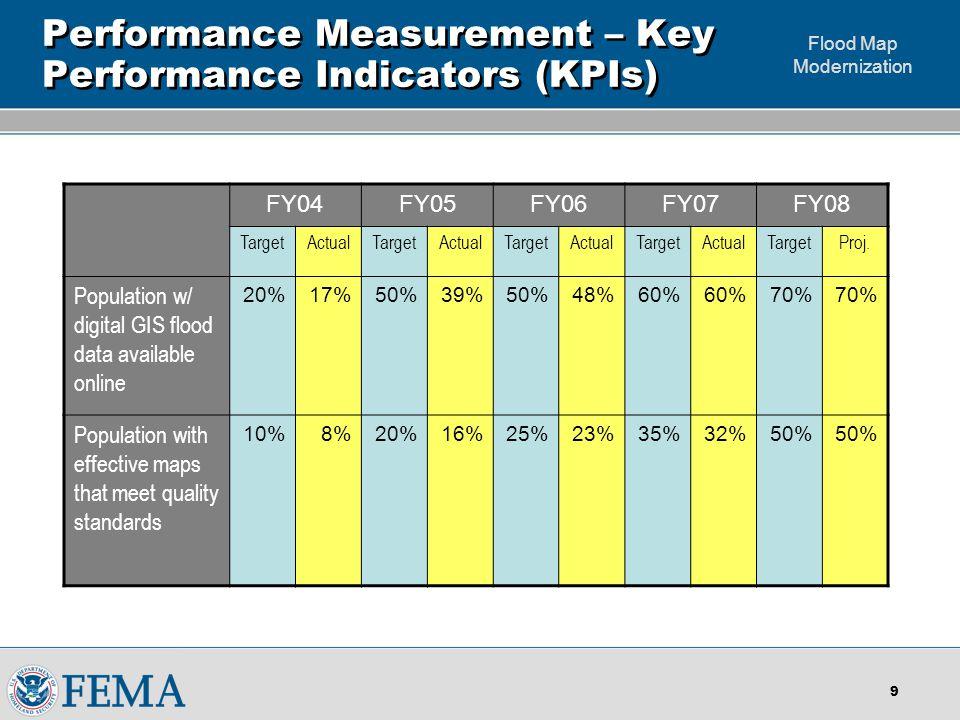 Flood Map Modernization 9 Performance Measurement – Key Performance Indicators (KPIs) FY04FY05FY06FY07FY08 TargetActualTargetActualTargetActualTargetActualTargetProj.