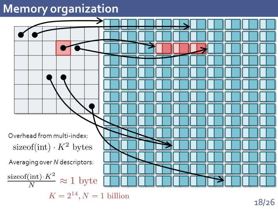 18/26 Memory organization Overhead from multi-index: Averaging over N descriptors: