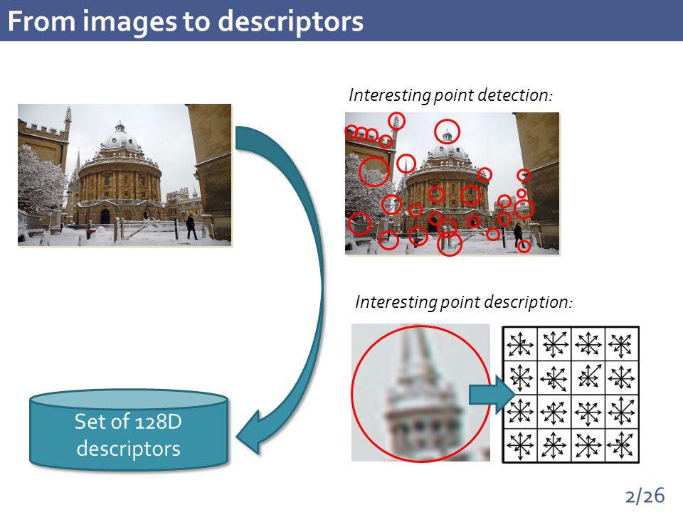 2/26 From images to descriptors Set of 128D descriptors Interesting point description: Interesting point detection: