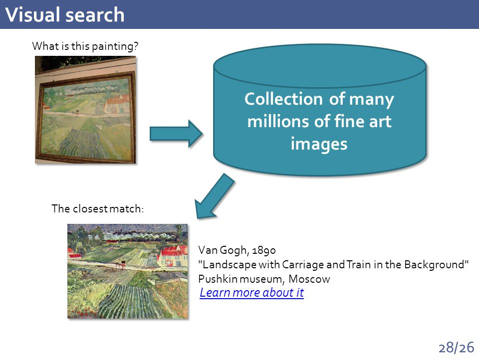 28/26 Visual search Van Gogh, 1890 Landscape with Carriage and Train in the Background Pushkin museum, Moscow Collection of many millions of fine art images The closest match: What is this painting.