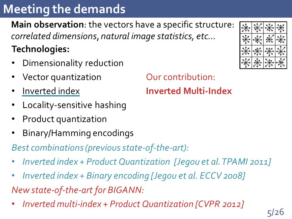5/26 Meeting the demands Main observation: the vectors have a specific structure: correlated dimensions, natural image statistics, etc… Technologies: Dimensionality reduction Vector quantization Inverted index Locality-sensitive hashing Product quantization Binary/Hamming encodings Best combinations (previous state-of-the-art): Inverted index + Product Quantization [Jegou et al.