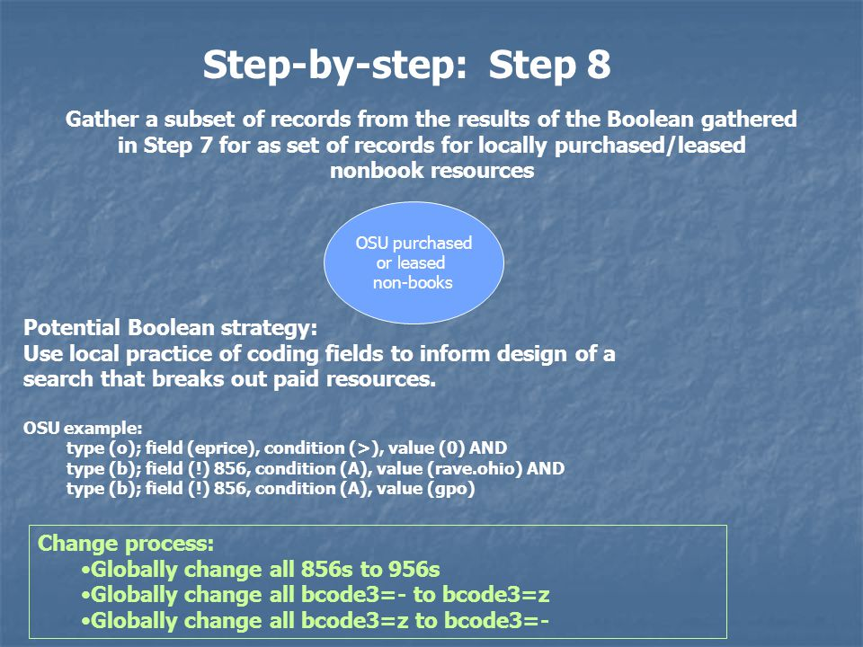 Step-by-step: Step 8 OSU purchased or leased non-books Gather a subset of records from the results of the Boolean gathered in Step 7 for as set of records for locally purchased/leased nonbook resources Potential Boolean strategy: Use local practice of coding fields to inform design of a search that breaks out paid resources.