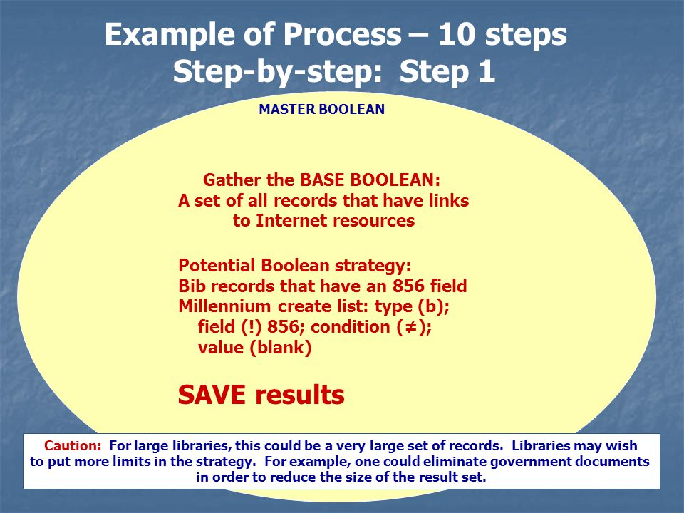 Step-by-step: Step 2 Gather a subset of records from the results of the MASTER BOOLEAN for a set of records that have links to OhioLINK resources Potential Boolean strategy: Bibliographic records where BCODE3 = g Millennium create list: type (b); field (BCODE3); condition (=); value (g) SAVE results Records representing OhioLINK resources Change process (resubmit records to Central): Change bcode3=g to bcode3=z Change bcode3=z to bcode3=-