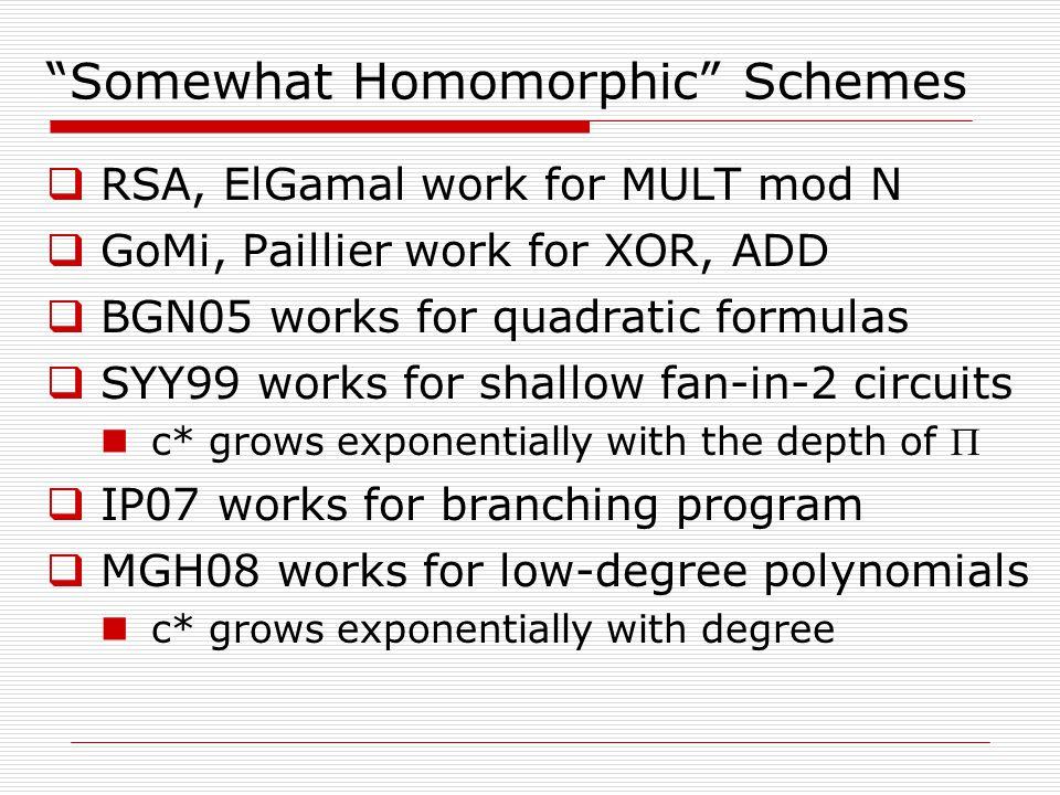 """Somewhat Homomorphic"" Schemes  RSA, ElGamal work for MULT mod N  GoMi, Paillier work for XOR, ADD  BGN05 works for quadratic formulas  SYY99 work"
