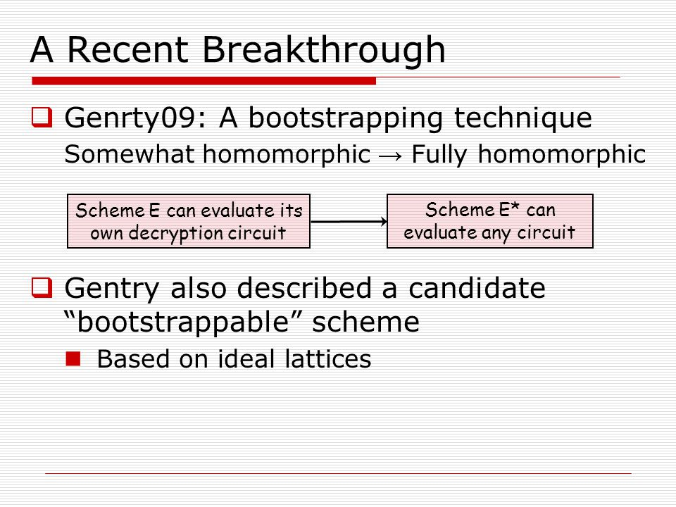 """A Recent Breakthrough  Genrty09: A bootstrapping technique Somewhat homomorphic → Fully homomorphic  Gentry also described a candidate """"bootstrappab"""