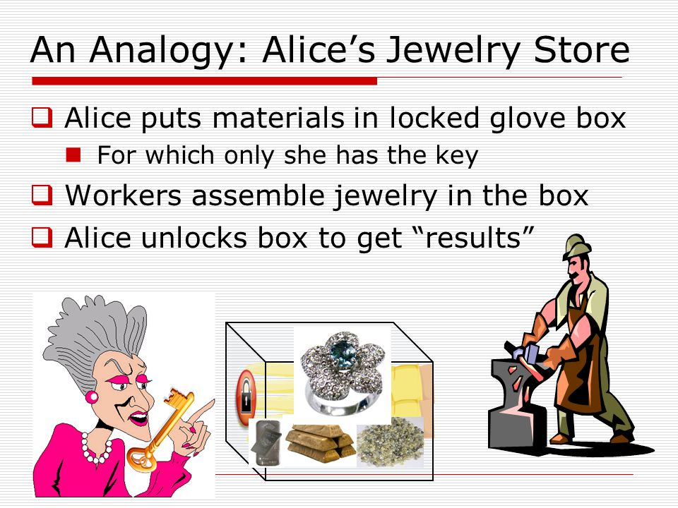 An Analogy: Alice's Jewelry Store  Alice puts materials in locked glove box For which only she has the key  Workers assemble jewelry in the box  Al