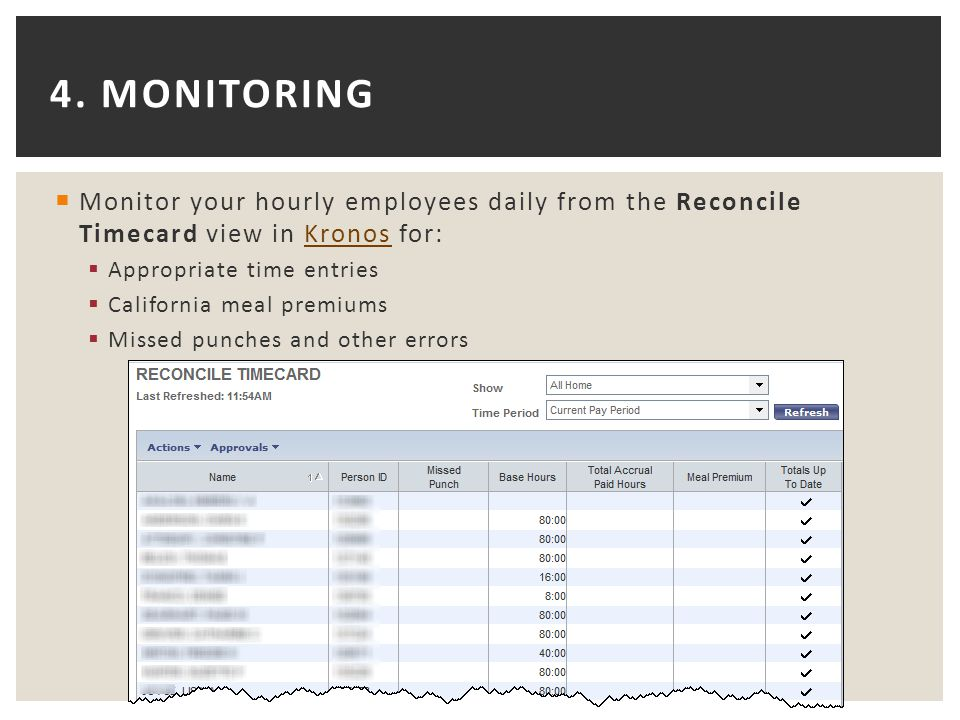 4. MONITORING  Monitor your hourly employees daily from the Reconcile Timecard view in Kronos for:Kronos  Appropriate time entries  California meal