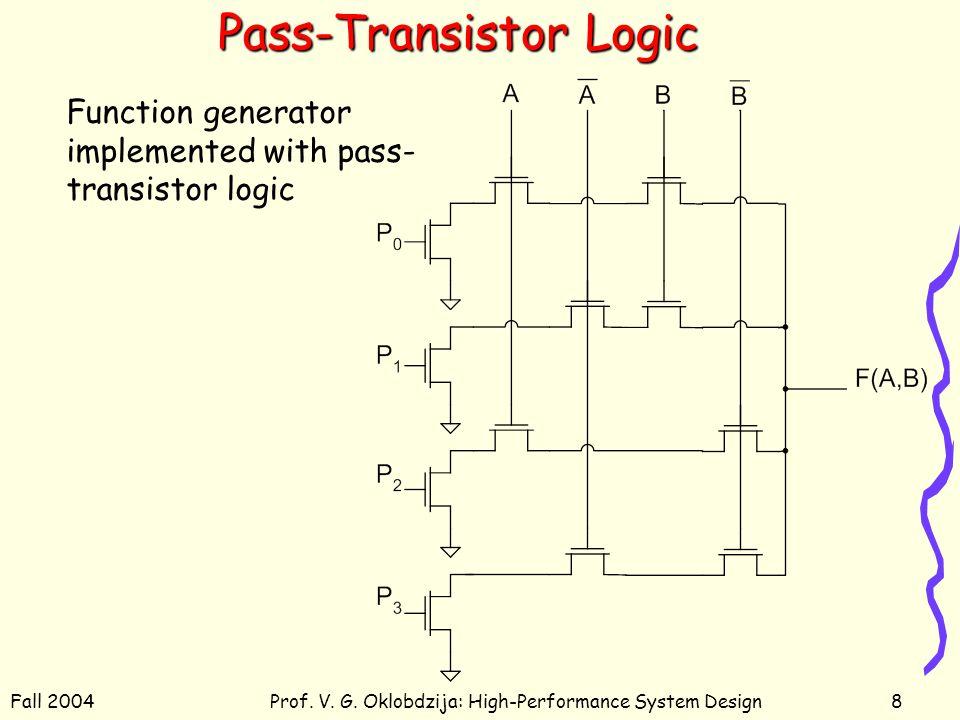 Fall 2004Prof. V. G. Oklobdzija: High-Performance System Design29 DPL Synthesis: OR/NOR circuit